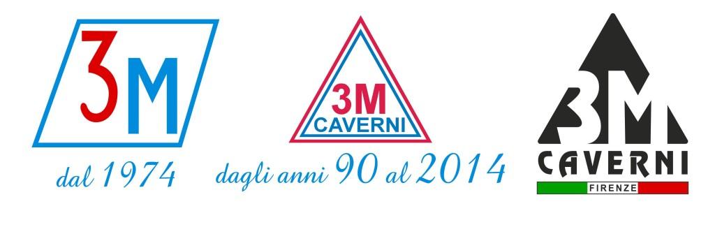 3M dal 1974 al 2015
